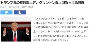 newsトランプ氏の支持率上昇、クリントン氏上回る=世論調査