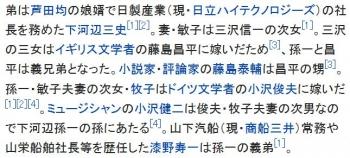 wiki下河辺孫一