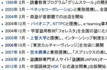 wikiスプリックス