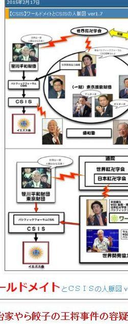 tok憚りながらも豪腕政治家やら餃子の王将事件の容疑者@九州ヤクザまで芋づる式に