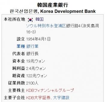 wiki韓国産業銀行