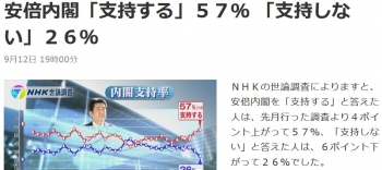 news安倍内閣「支持する」57% 「支持しない」26%