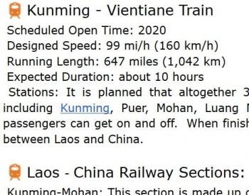 China - Laos Railway