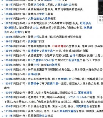 wiki伏見宮貞愛親王1