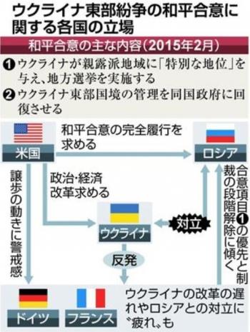 news【ウクライナ情勢】親露派地域に「特別な地位」提案の独仏「ウクライナを売り渡そうとしている」 足並み崩れ、米は強い不満2