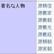 wiki河内源氏2