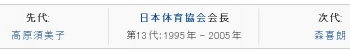 wiki安西孝之