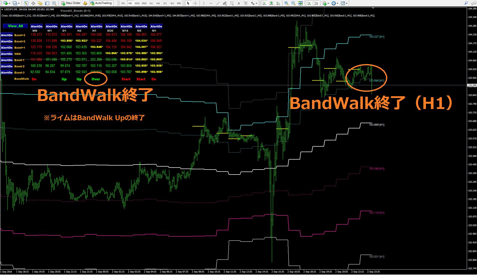 Bandwalk1.png