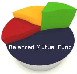 balanced-mutual-fund_20160706123017a05.jpg