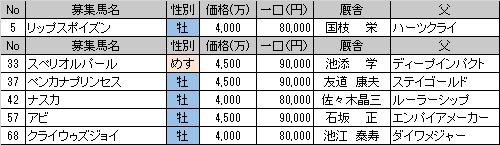 シルク 2015 4000