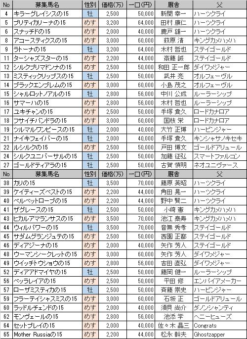 シルク 2016 中間
