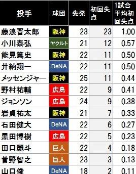 絵日記9・12データ1
