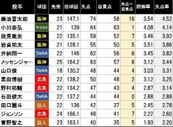 絵日記9・12データ3