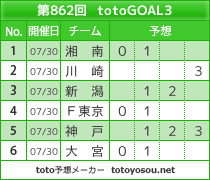 goal3-862