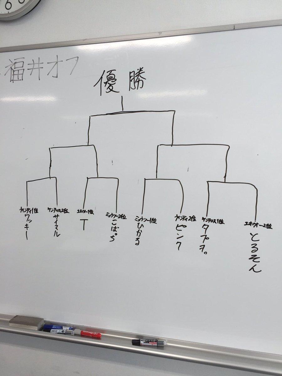 福井オフ決勝トーナメント