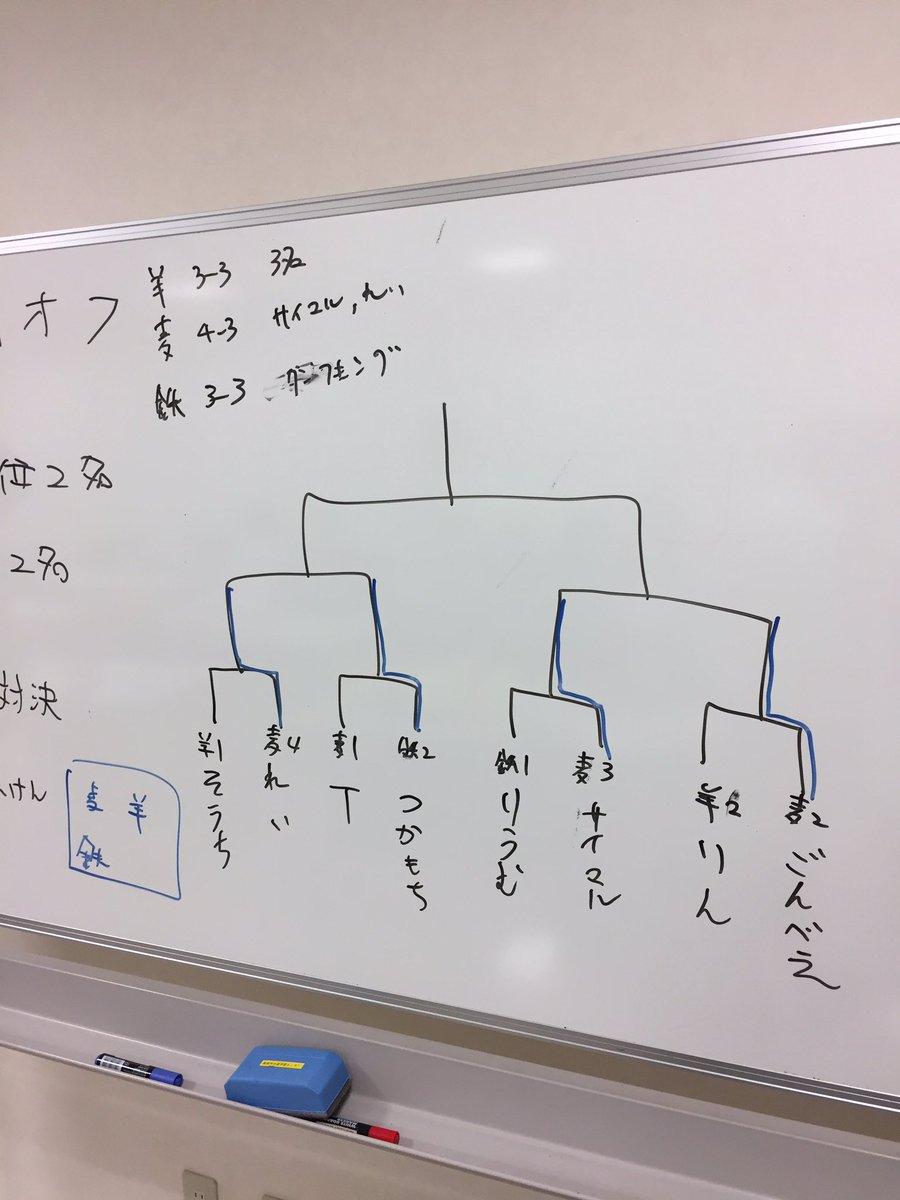 富山オフ決勝トーナメント