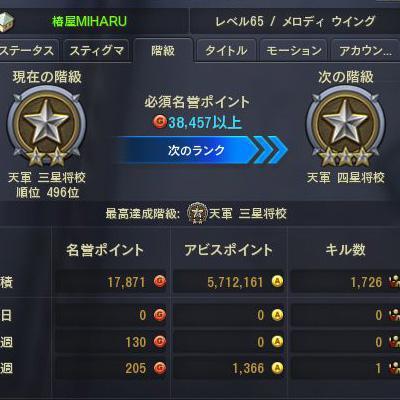 階級ランク3星将校