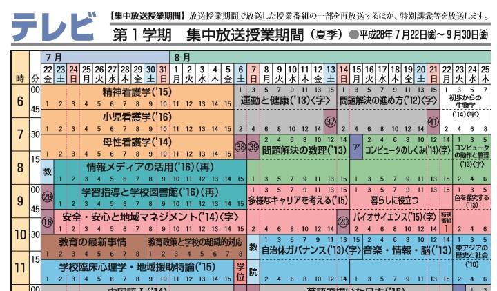音楽・情報・脳 番組表g