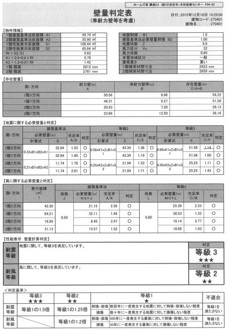 耐震等級20160425122515_00001