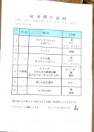 グループホーム田口20160409-1b