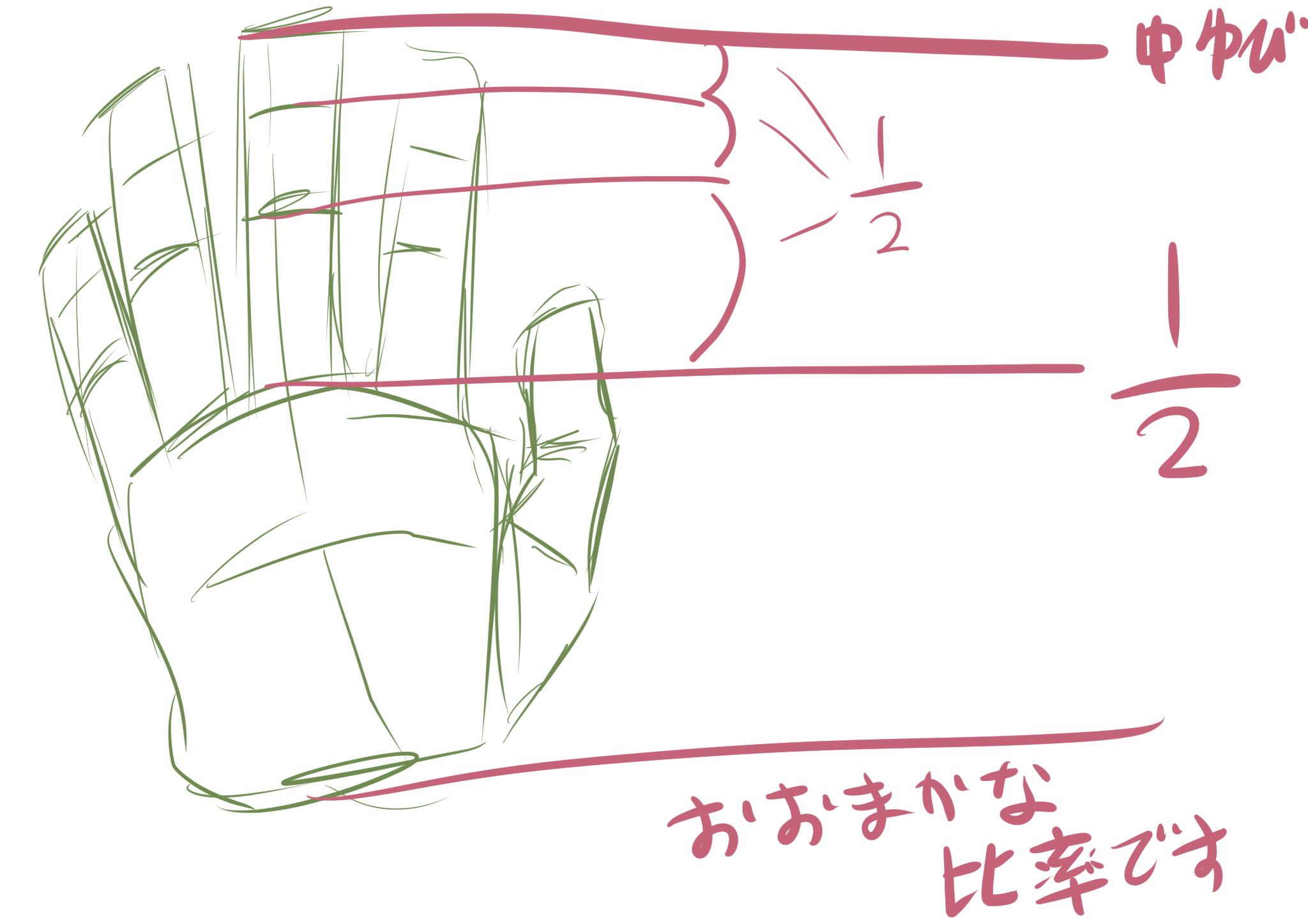 手の書き方を考える2