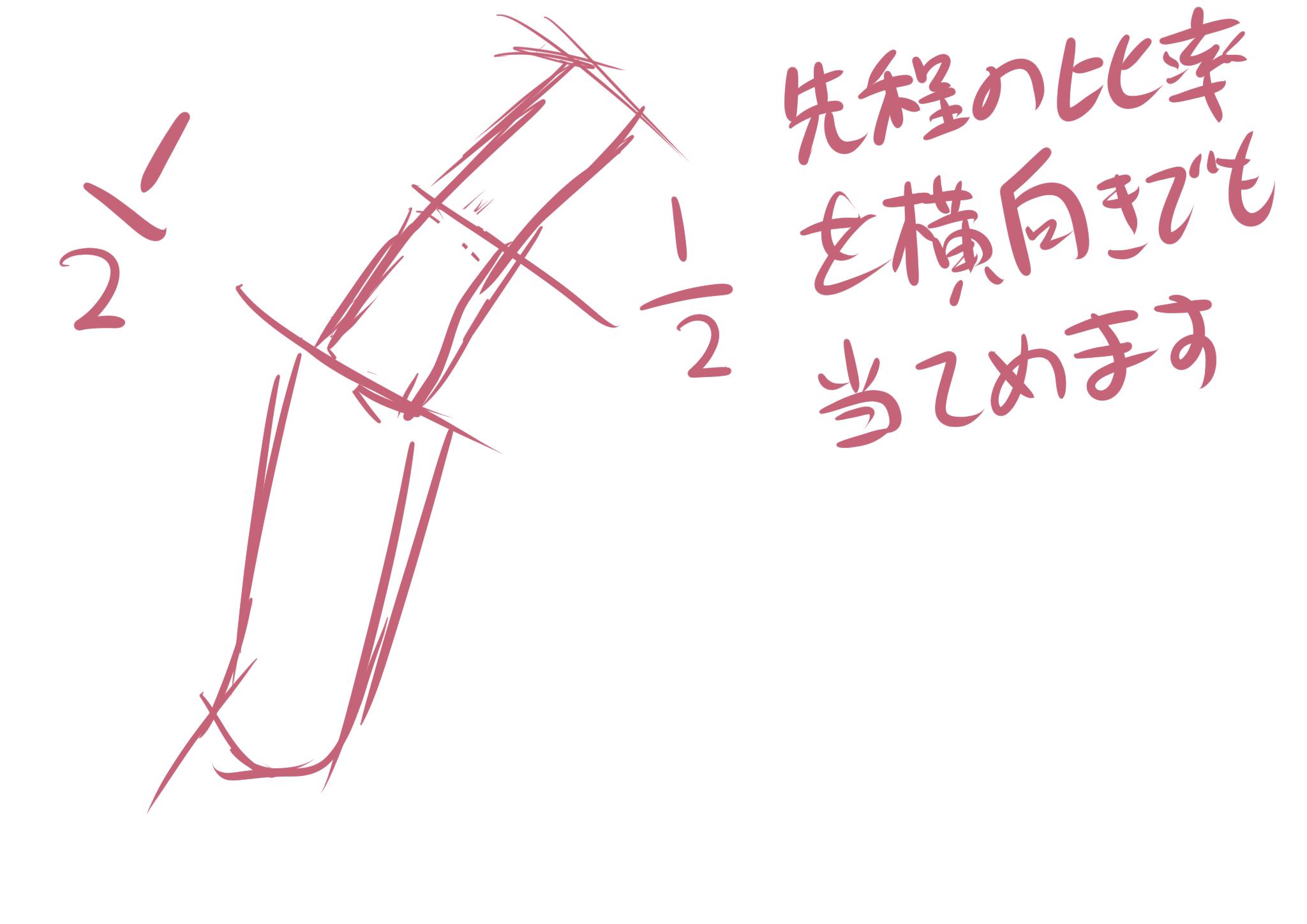 手の書き方を考える3