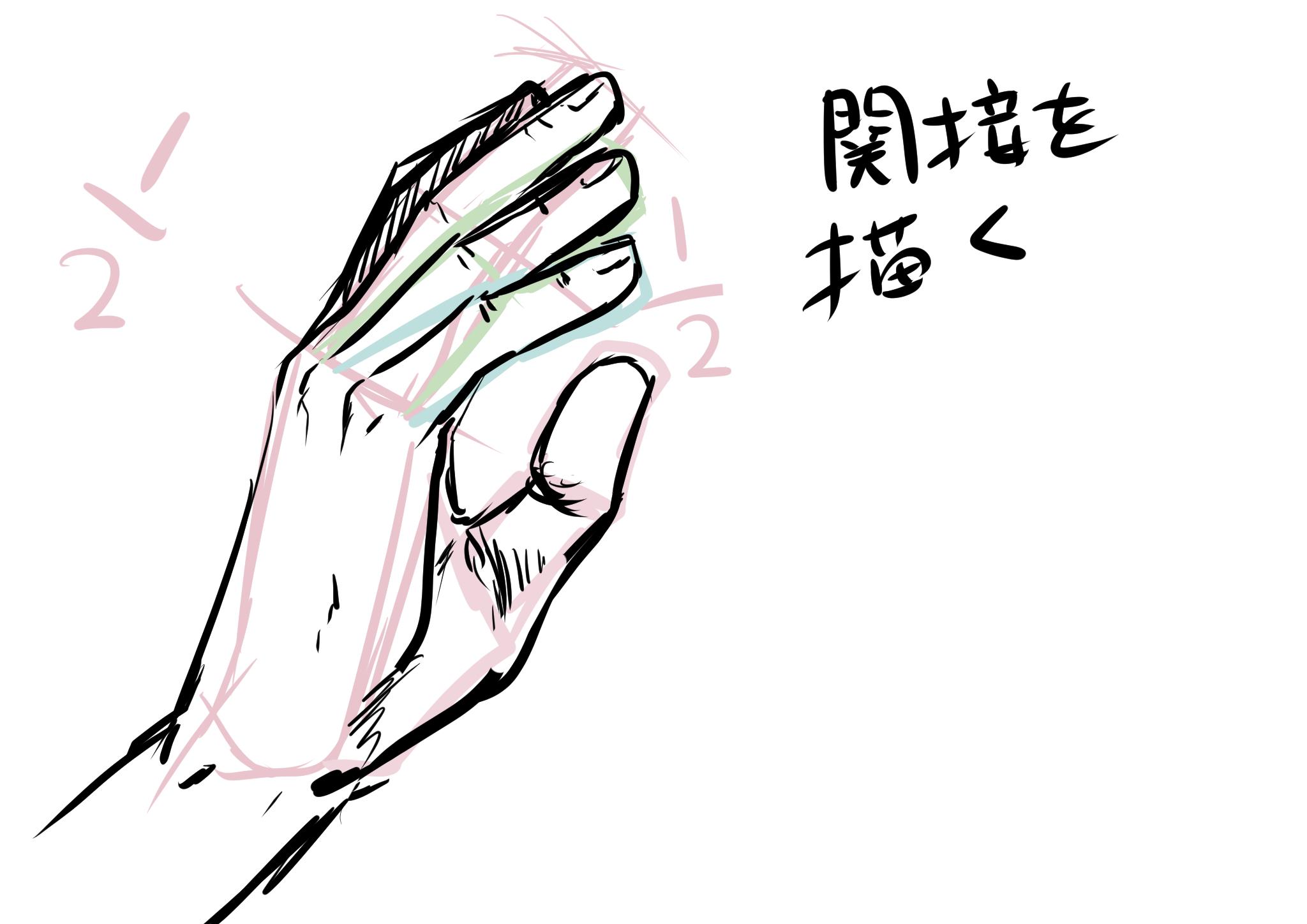 手の書き方を考える6