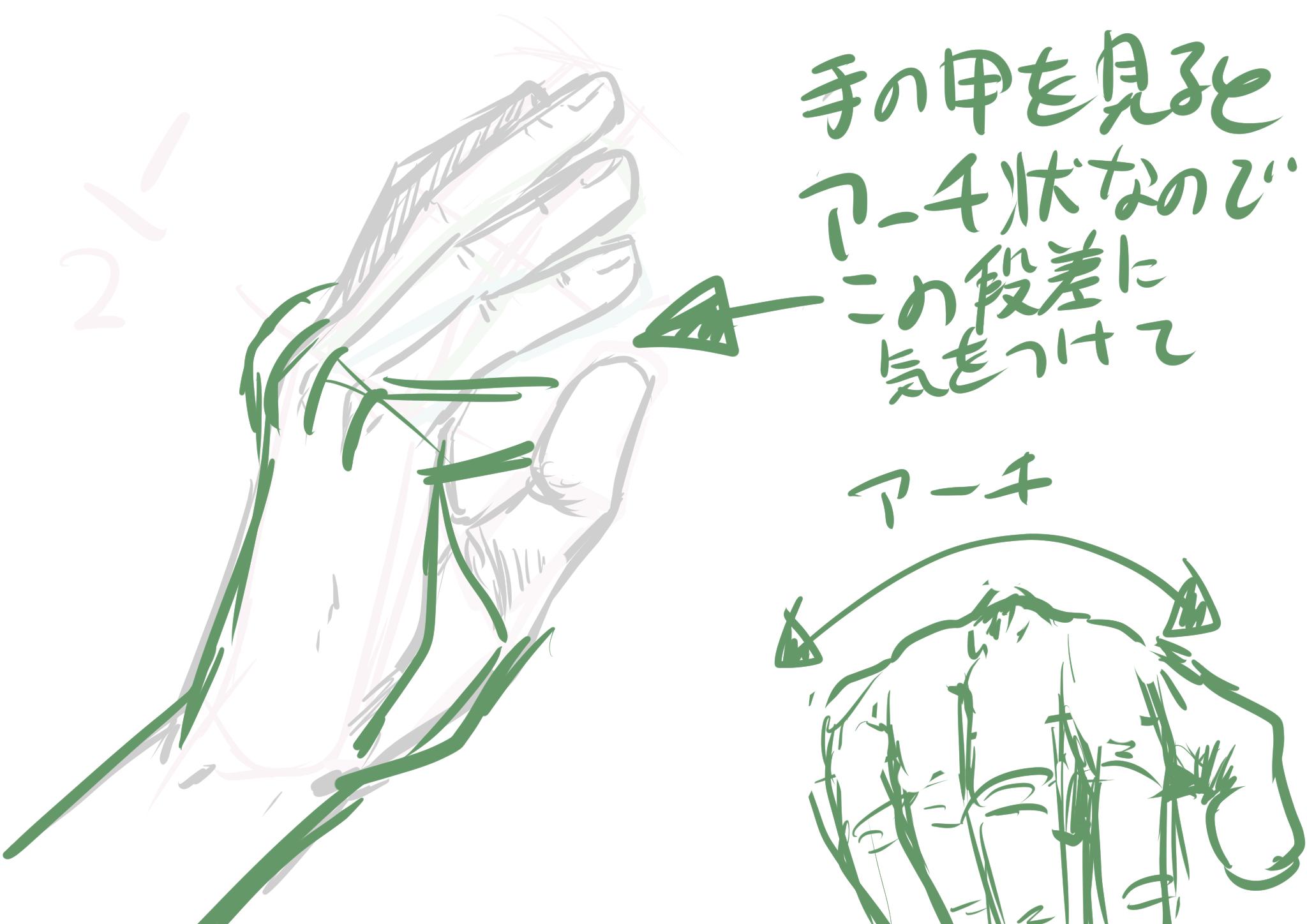 手の書き方を考える7