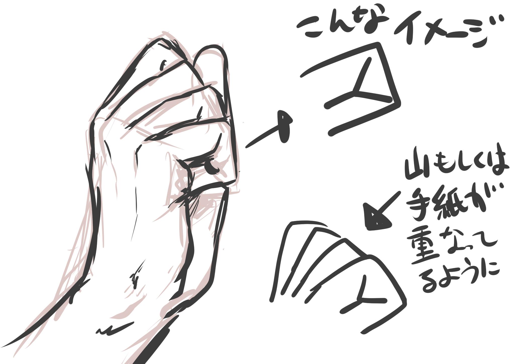 手の書き方を考える8