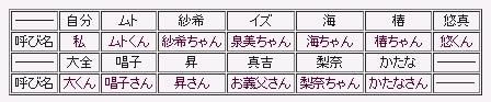 ayumiyobikata.jpg