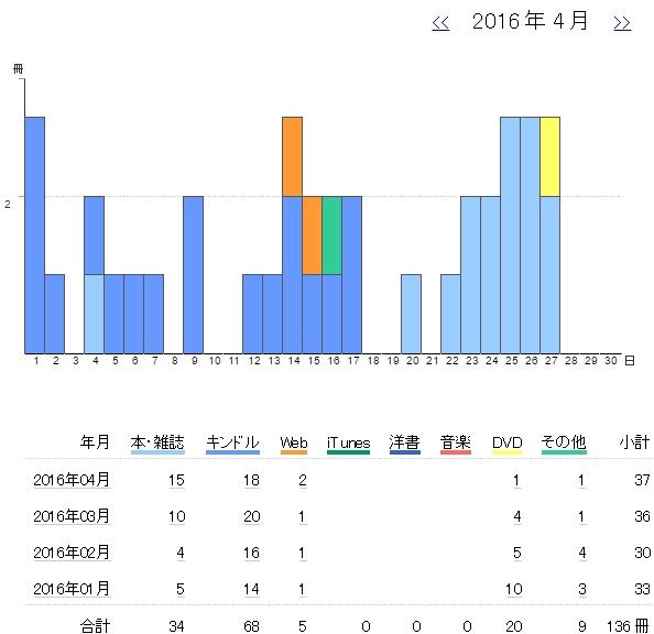 mediamarker2016-4-2.jpg