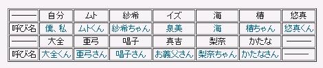 noboruyobikata.jpg