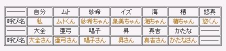 rina-yobikata.jpg