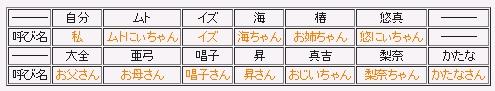 sakiyobina.jpg