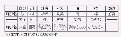 syokoyobina.jpg