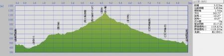 kamagatake_201604250650211bc.jpg