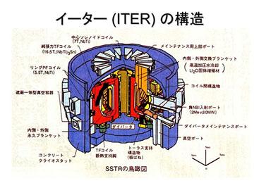 blog 広瀬隆〜核融合炉 その危険性5.jpg