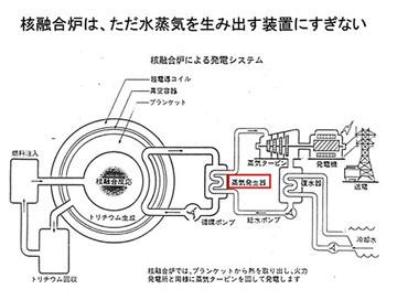 blog 広瀬隆〜核融合炉 その危険性3.jpg