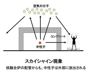 blog 広瀬隆〜核融合炉とその危険性9.jpg