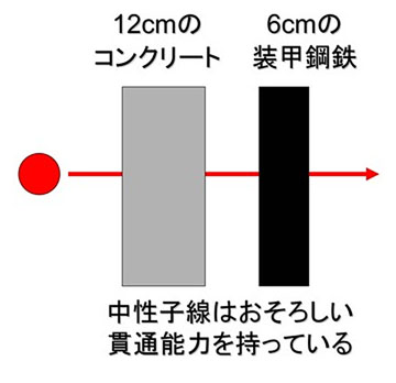 blog 広瀬隆〜核融合炉とその危険性8.jpg