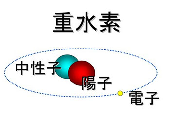 blog 広瀬隆〜核融合炉とその危険性13.jpg
