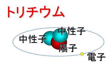 blog 広瀬隆〜核融合炉とその危険性14.jpg
