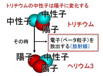 blog 広瀬隆〜核融合炉とその危険性19.jpg
