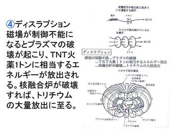 blog 広瀬隆〜核融合炉とその危険性29.jpg