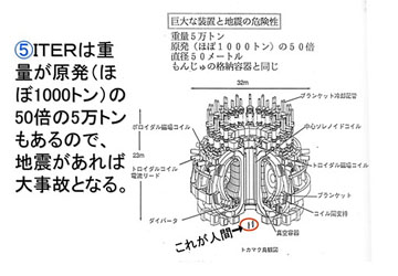blog 広瀬隆〜核融合炉とその危険性30.jpg