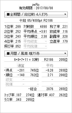 tenhou_prof_20160915.png