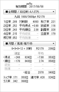 tenhou_prof_20160919.png