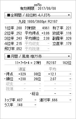 tenhou_prof_20161013.png