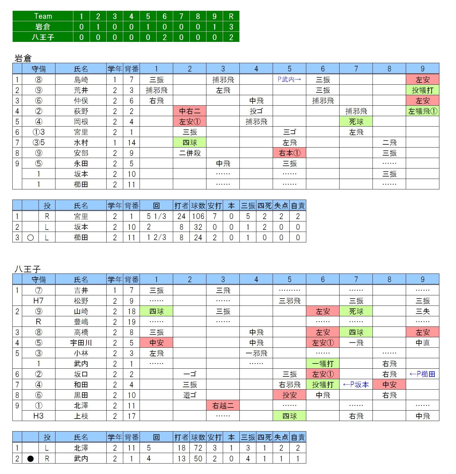 20181014岩倉×八王子