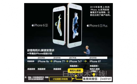 Apple_iphone_iphone7s_progress_image1.png